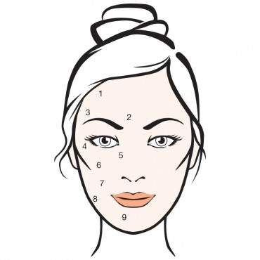 Skincare face mapping with Saison Organic Skincare